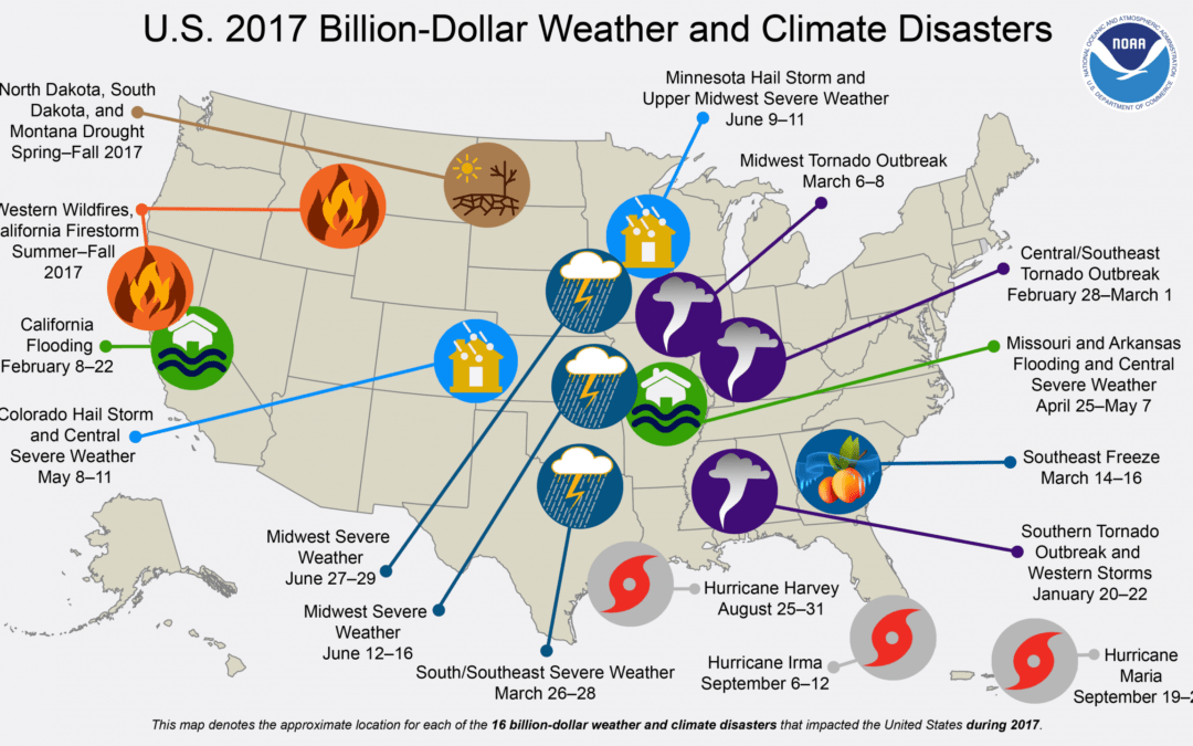 """""""The US spent more money on weather disasters in 2017 than any year on record"""""""