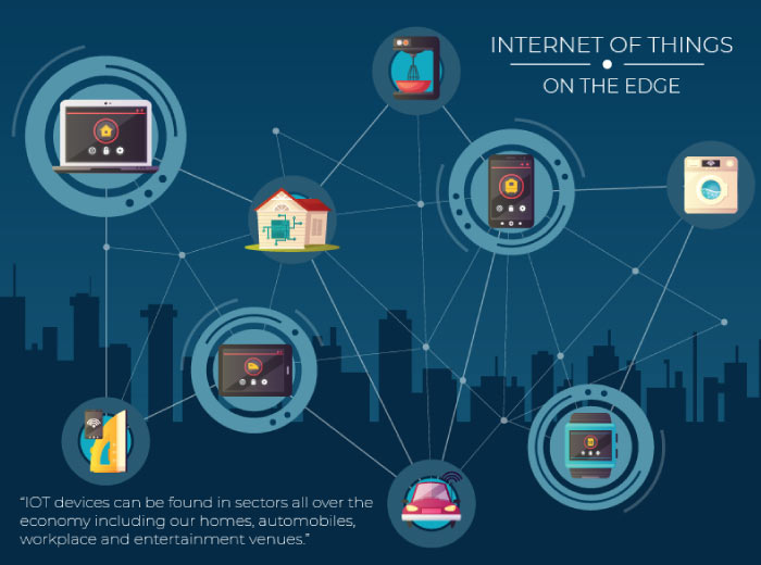 Internet Of Things (IOT) Meets the (EON) Edge of Network Data Center