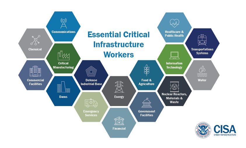 CISA – Essential Critical Infrastructure