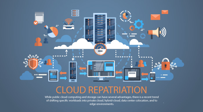"""""""Cloud Repatriation"""" and Cloud Expectations"""